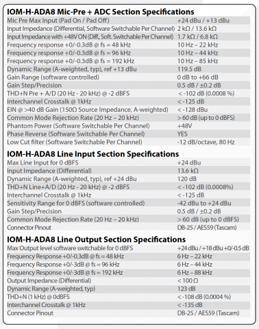 6-ADA8-ADA8-specifications